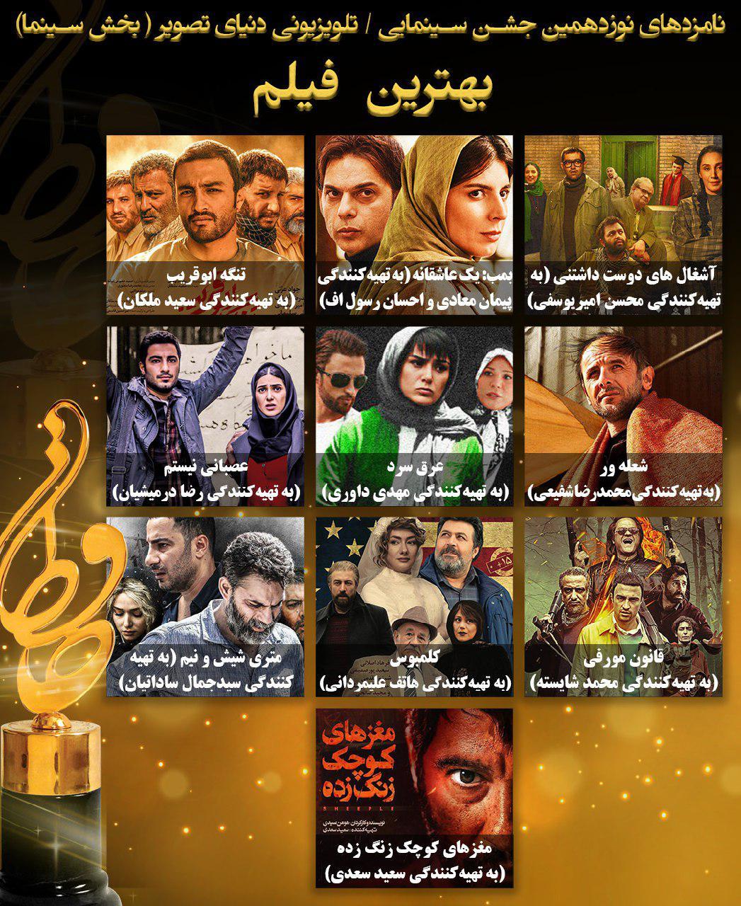اعلام نامزدهای بخش سینمای نوزدهمین جشن حافظ